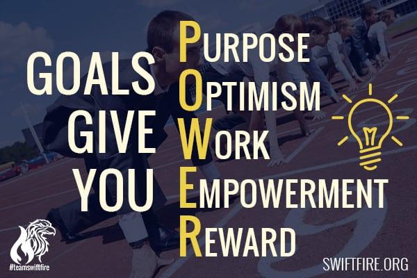power of goals