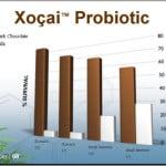 Xocai_ProBiotics